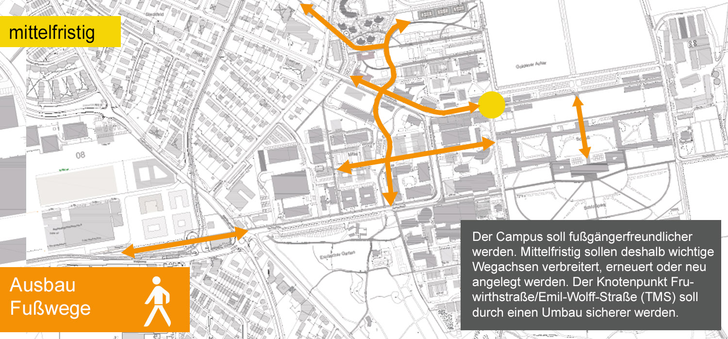 Mobility Concept In Master Plan 2030 University Of Hohenheim